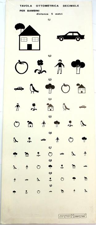 Accessori laboratorio cartello ottotipo decimale - Tavola periodica per bambini ...